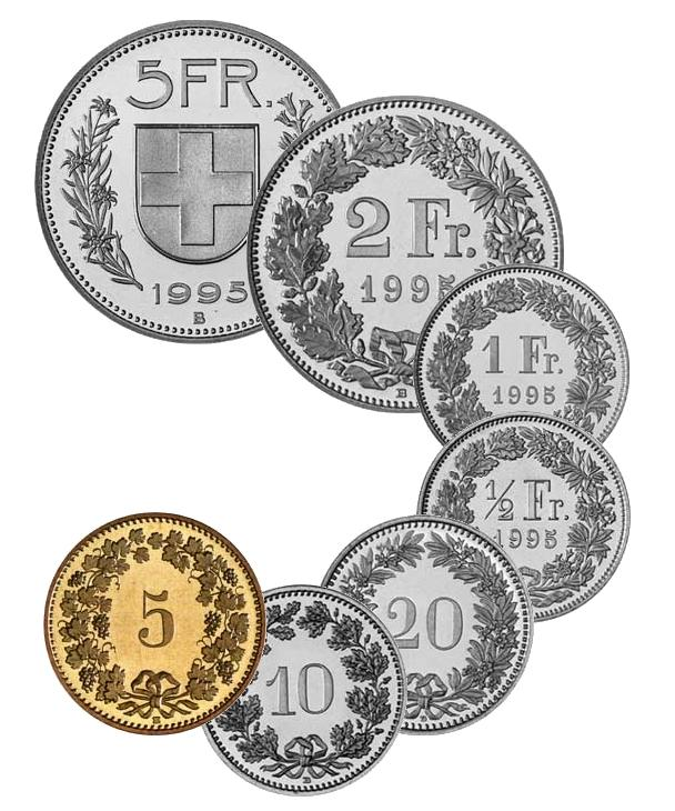 Swiss franc coins - the fact file