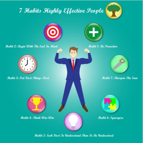 7 habits of highly effective people.